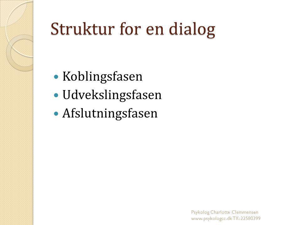 Struktur for en dialog Koblingsfasen Udvekslingsfasen Afslutningsfasen