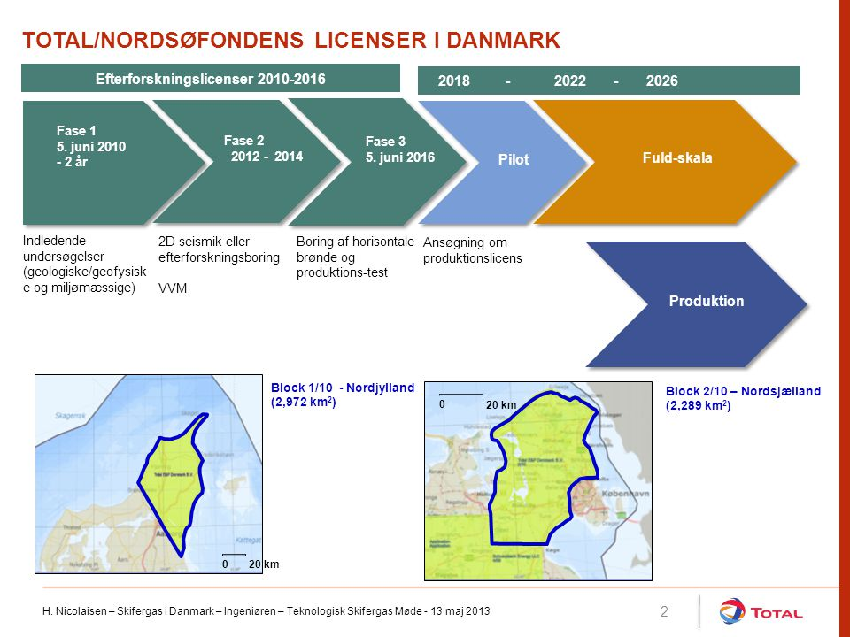 total/nordsøfondens licenser i danmark