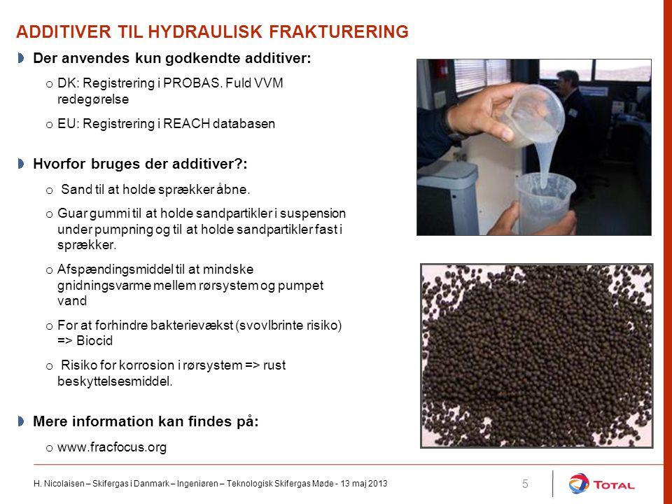 additiver til hydraulisk frakturering