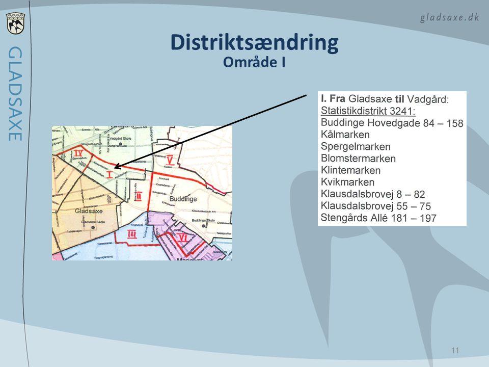 Distriktsændring Område I