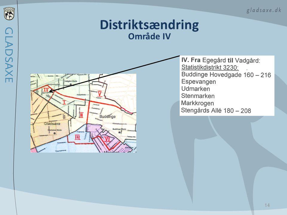 Distriktsændring Område IV