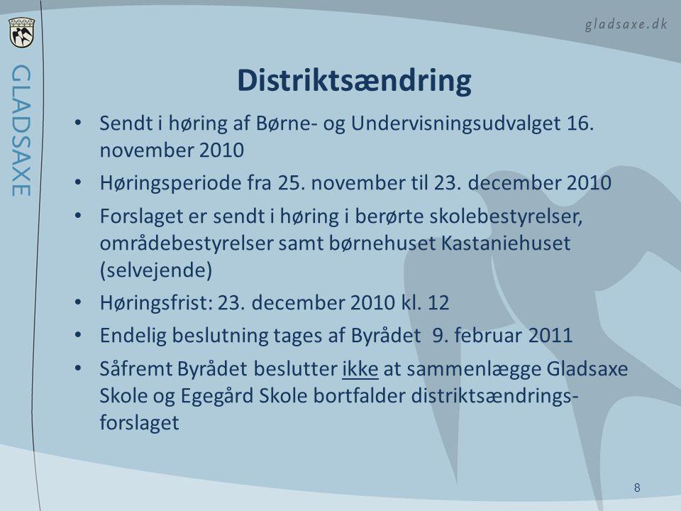 Demografi og økonomi Distriktsændring. Sendt i høring af Børne- og Undervisningsudvalget 16. november 2010.