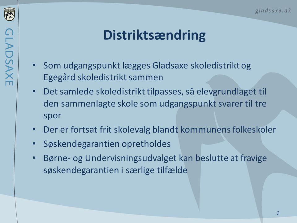 Demografi og økonomi Distriktsændring. Som udgangspunkt lægges Gladsaxe skoledistrikt og Egegård skoledistrikt sammen.