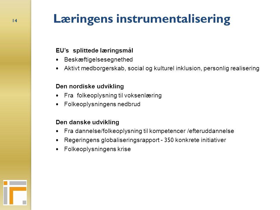 Læringens instrumentalisering