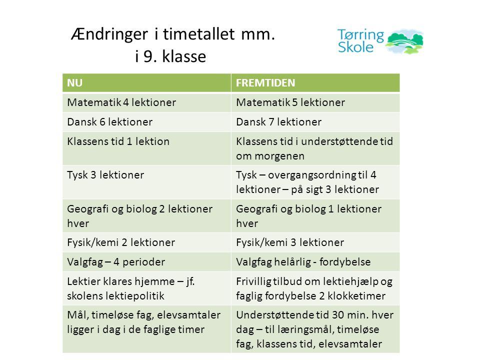 Ændringer i timetallet mm. i 9. klasse