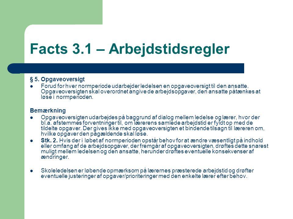 Facts 3.1 – Arbejdstidsregler