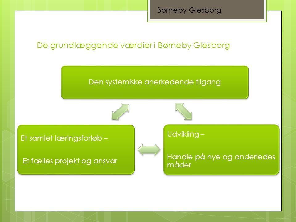 De grundlæggende værdier i Børneby Glesborg