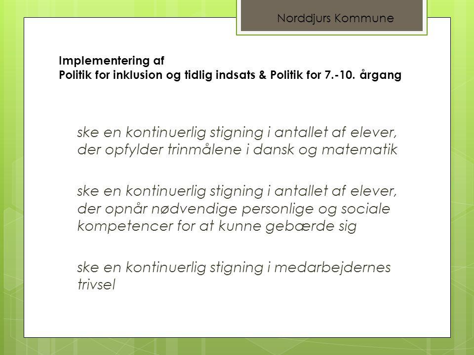 Norddjurs Kommune Implementering af Politik for inklusion og tidlig indsats & Politik for 7.-10. årgang.