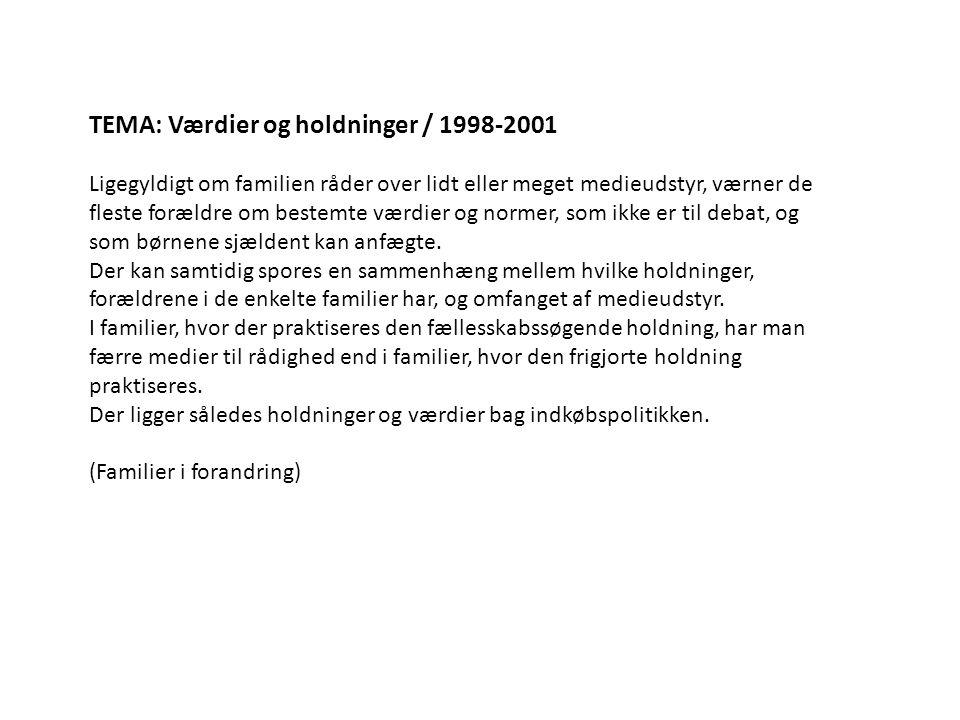 TEMA: Værdier og holdninger / 1998-2001
