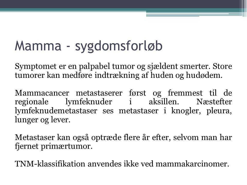 Mamma - sygdomsforløb