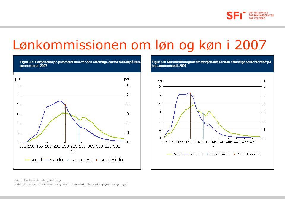 Lønkommissionen om løn og køn i 2007