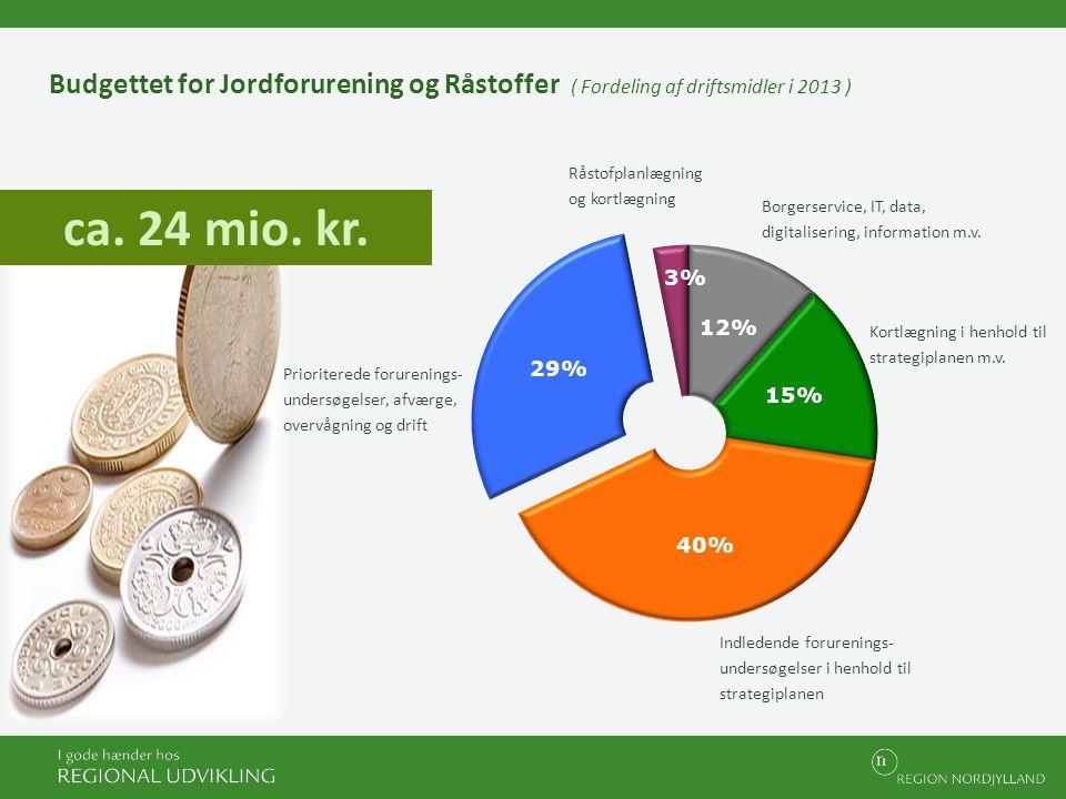 Budgettet for Jordforurening og Råstoffer ( Fordeling af driftsmidler i 2013 )