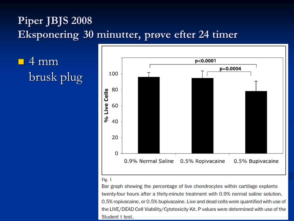 Piper JBJS 2008 Eksponering 30 minutter, prøve efter 24 timer