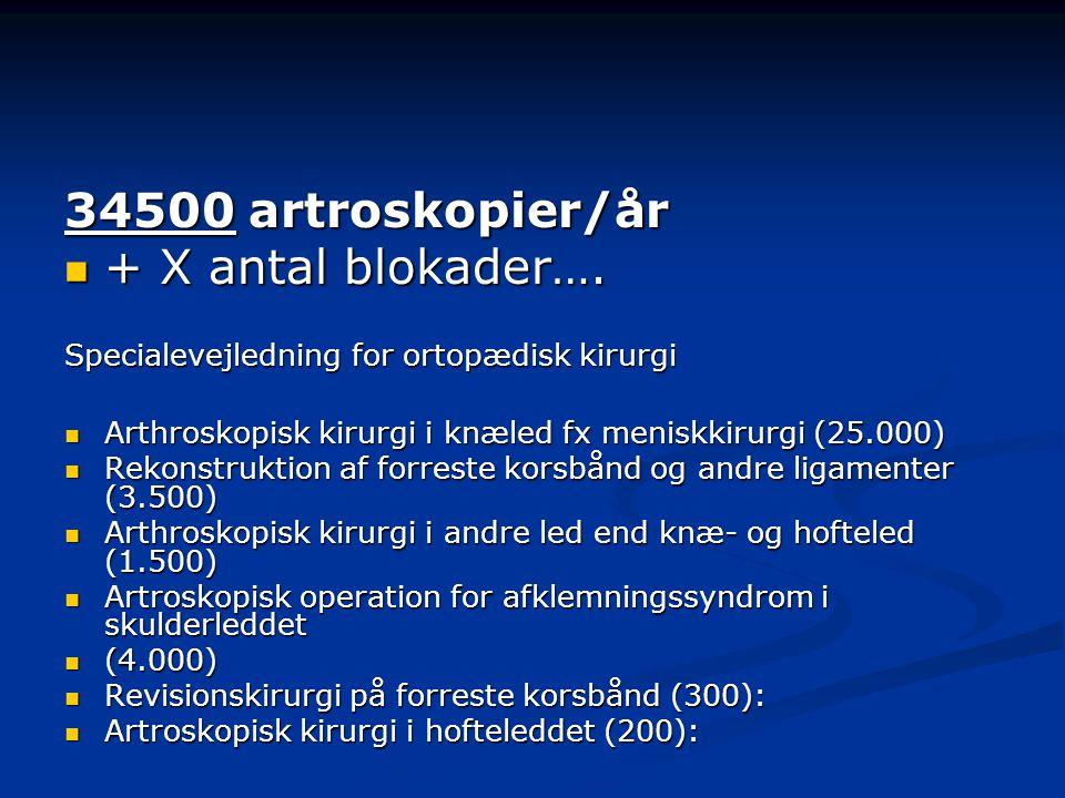 34500 artroskopier/år + X antal blokader….