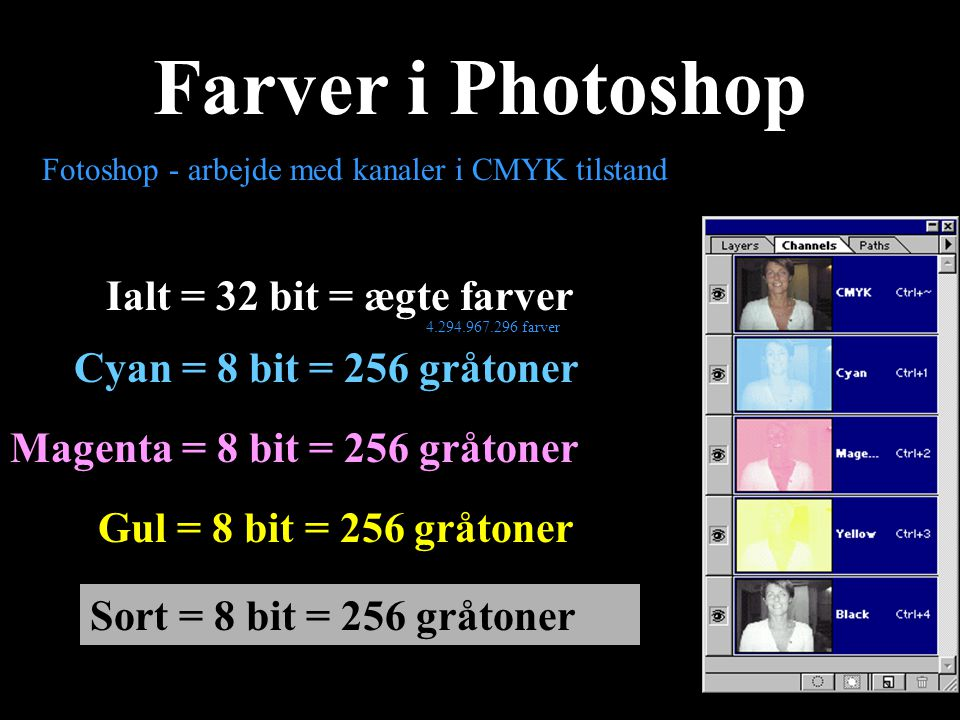 Farver i Photoshop Ialt = 32 bit = ægte farver