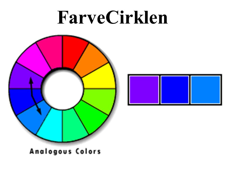 FarveCirklen