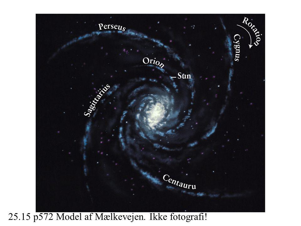 25.15 p572 Model af Mælkevejen. Ikke fotografi!