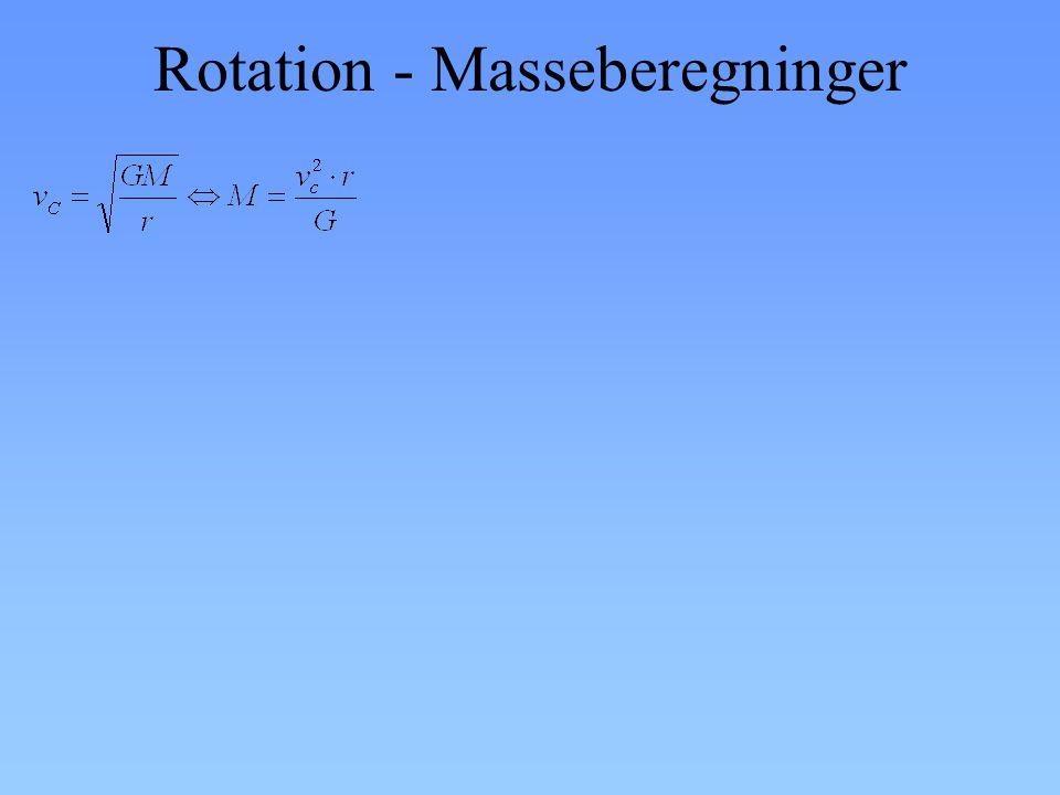 Rotation - Masseberegninger
