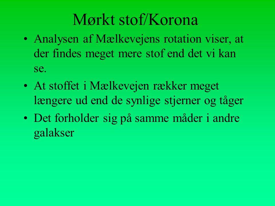 Mørkt stof/Korona Analysen af Mælkevejens rotation viser, at der findes meget mere stof end det vi kan se.