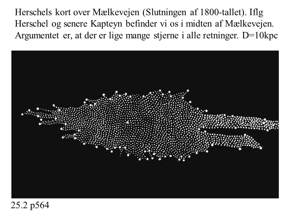 Herschels kort over Mælkevejen (Slutningen af 1800-tallet). Iflg