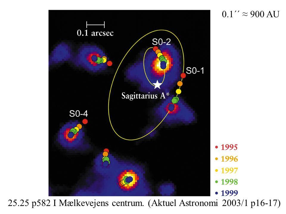 0.1´´ ≈ 900 AU 25.25 p582 I Mælkevejens centrum. (Aktuel Astronomi 2003/1 p16-17)