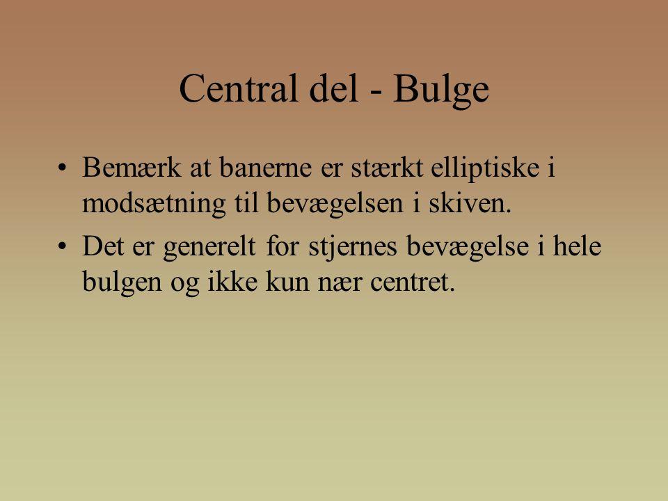 Central del - Bulge Bemærk at banerne er stærkt elliptiske i modsætning til bevægelsen i skiven.