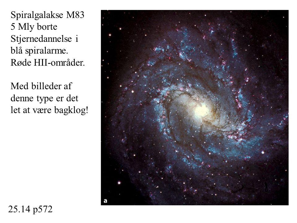 Spiralgalakse M83 5 Mly borte. Stjernedannelse i. blå spiralarme. Røde HII-områder. Med billeder af.