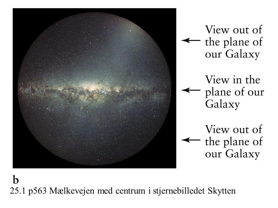 25.1 p563 Mælkevejen med centrum i stjernebilledet Skytten