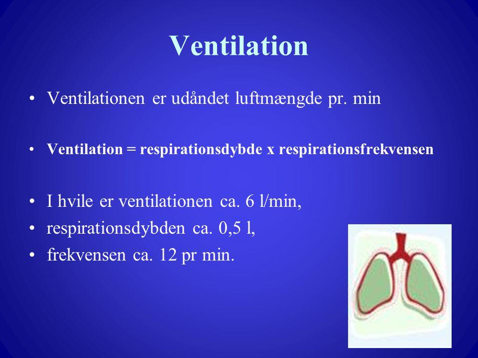 Ventilation Ventilationen er udåndet luftmængde pr. min
