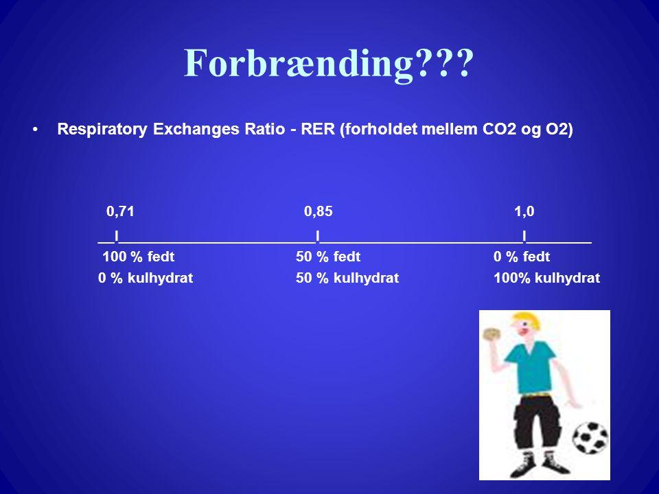 Forbrænding Respiratory Exchanges Ratio - RER (forholdet mellem CO2 og O2) 0,71 0,85 1,0.