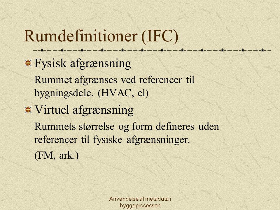 Rumdefinitioner (IFC)