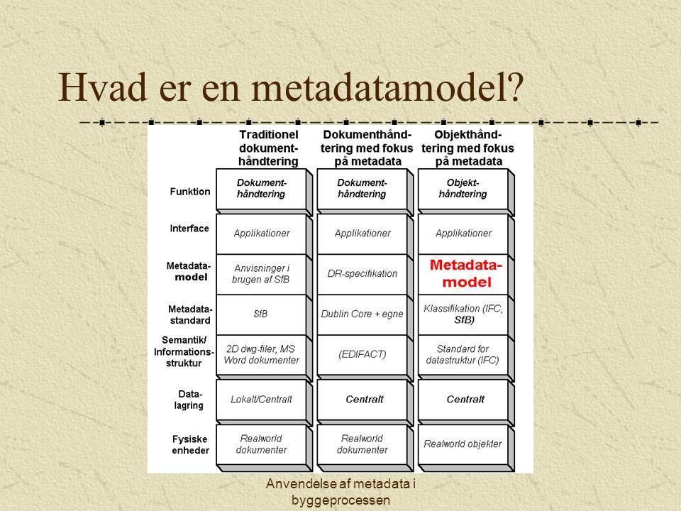 Hvad er en metadatamodel