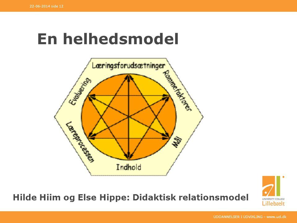 En helhedsmodel Hilde Hiim og Else Hippe: Didaktisk relationsmodel