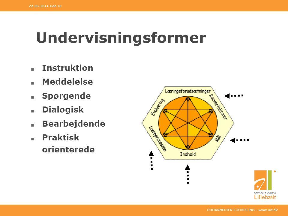Undervisningsformer Instruktion Meddelelse Spørgende Dialogisk
