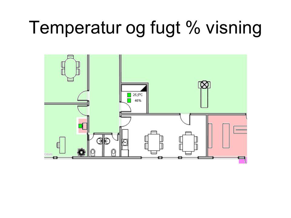 Temperatur og fugt % visning
