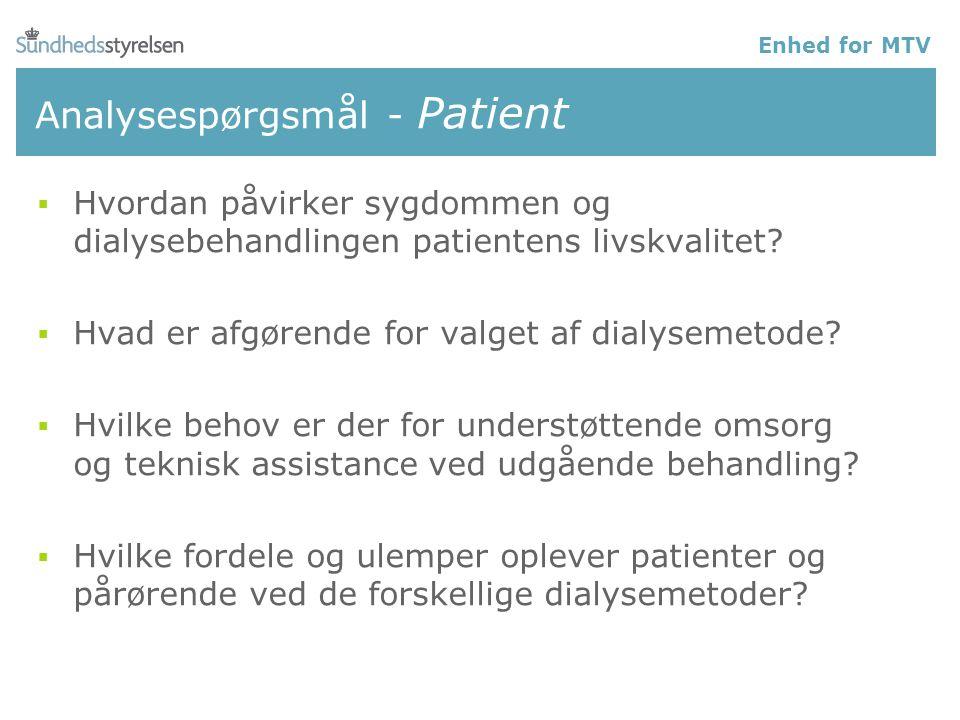 Analysespørgsmål - Patient