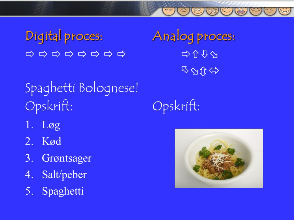 Digital proces: Spaghetti Bolognese! Opskrift: Analog proces: