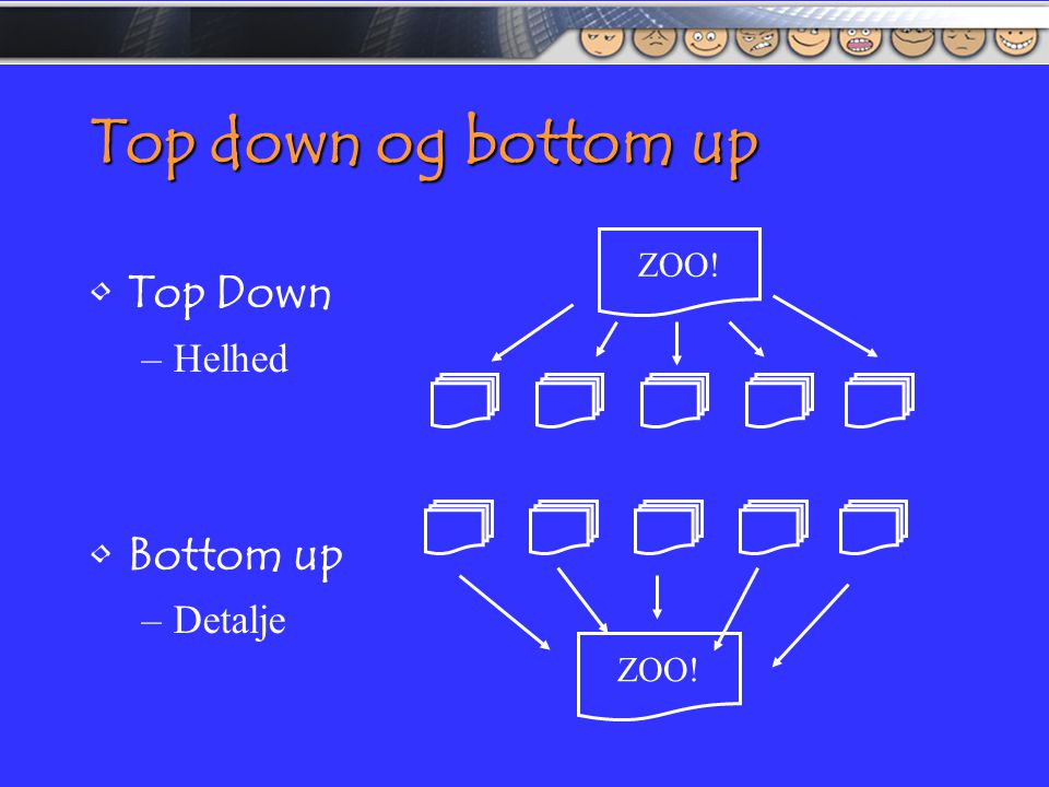 Top down og bottom up ZOO! Top Down Helhed Bottom up Detalje ZOO!