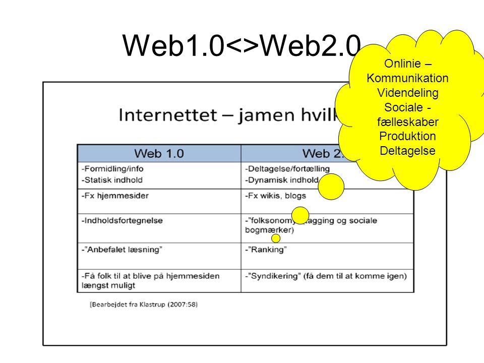Web1.0<>Web2.0 Onlinie – Kommunikation Videndeling