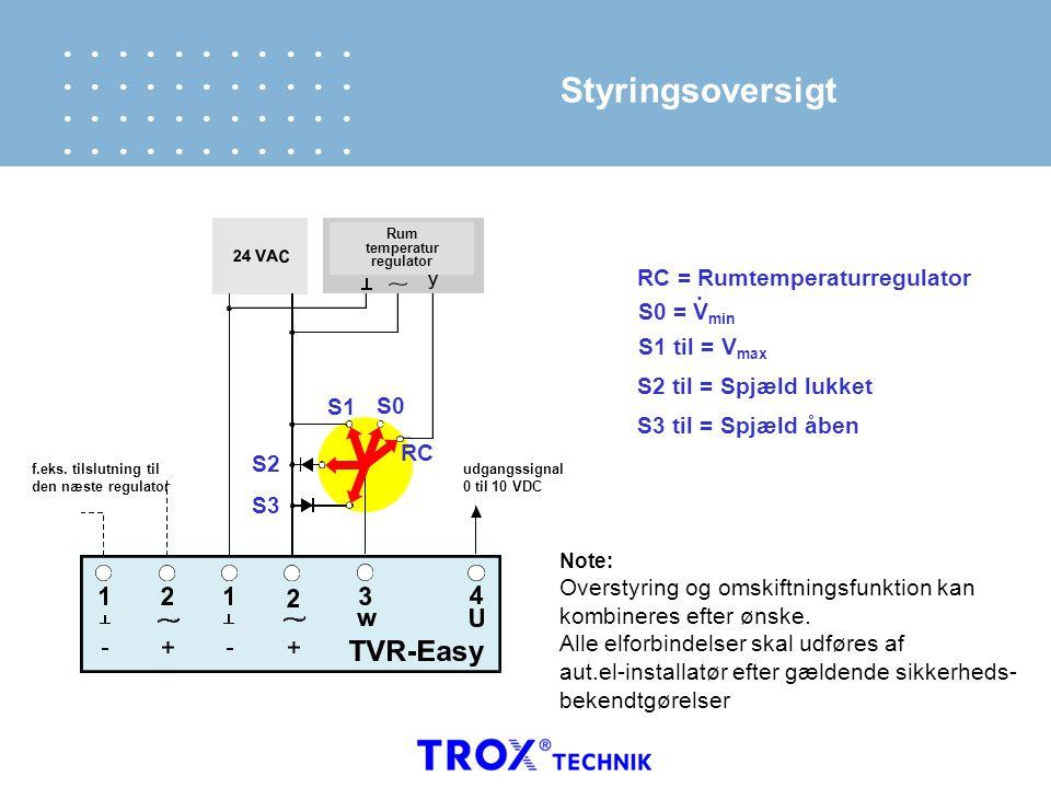 Styringsoversigt RC = Rumtemperaturregulator . S0 = Vmin S1 til = Vmax