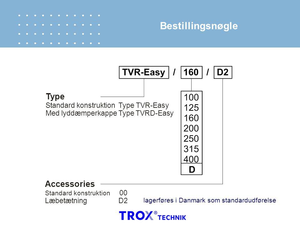 Bestillingsnøgle Type Accessories Standard konstruktion Type TVR-Easy