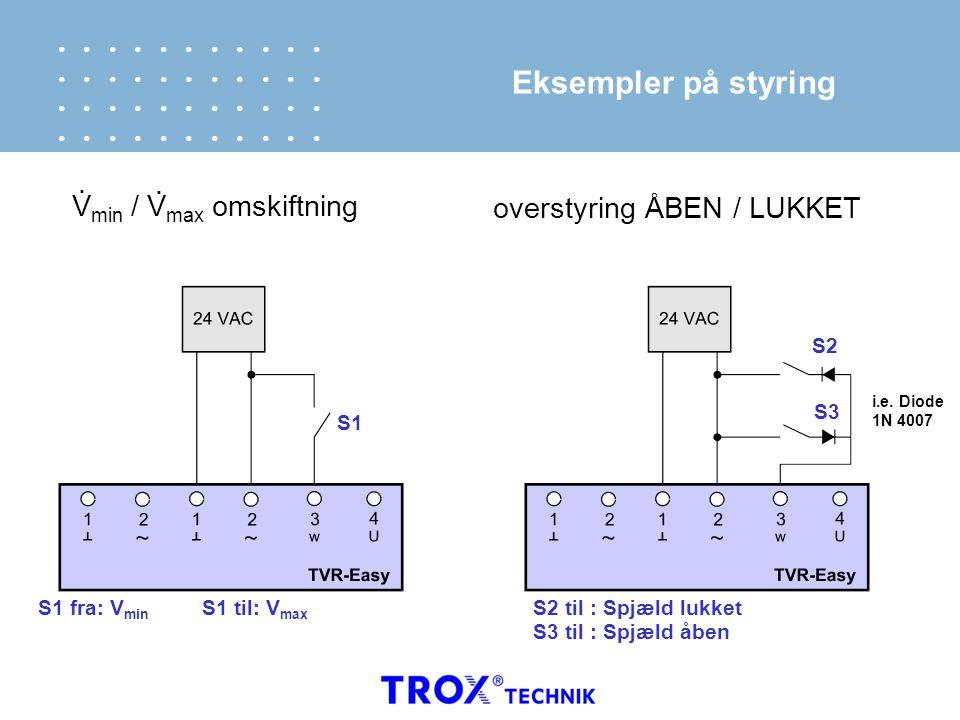 Eksempler på styring Vmin / Vmax omskiftning overstyring ÅBEN / LUKKET