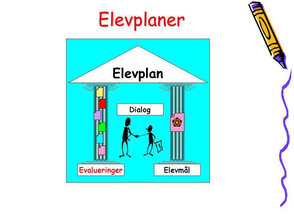 Elevplaner Elevplan Dialog ! Evalueringer Elevmål