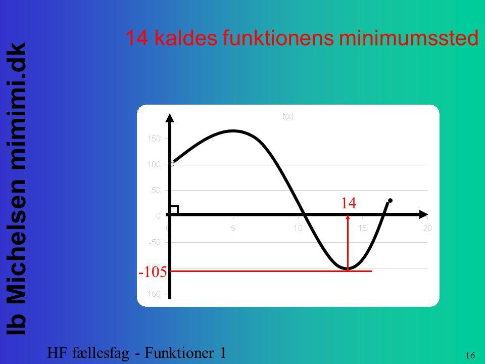 14 kaldes funktionens minimumssted