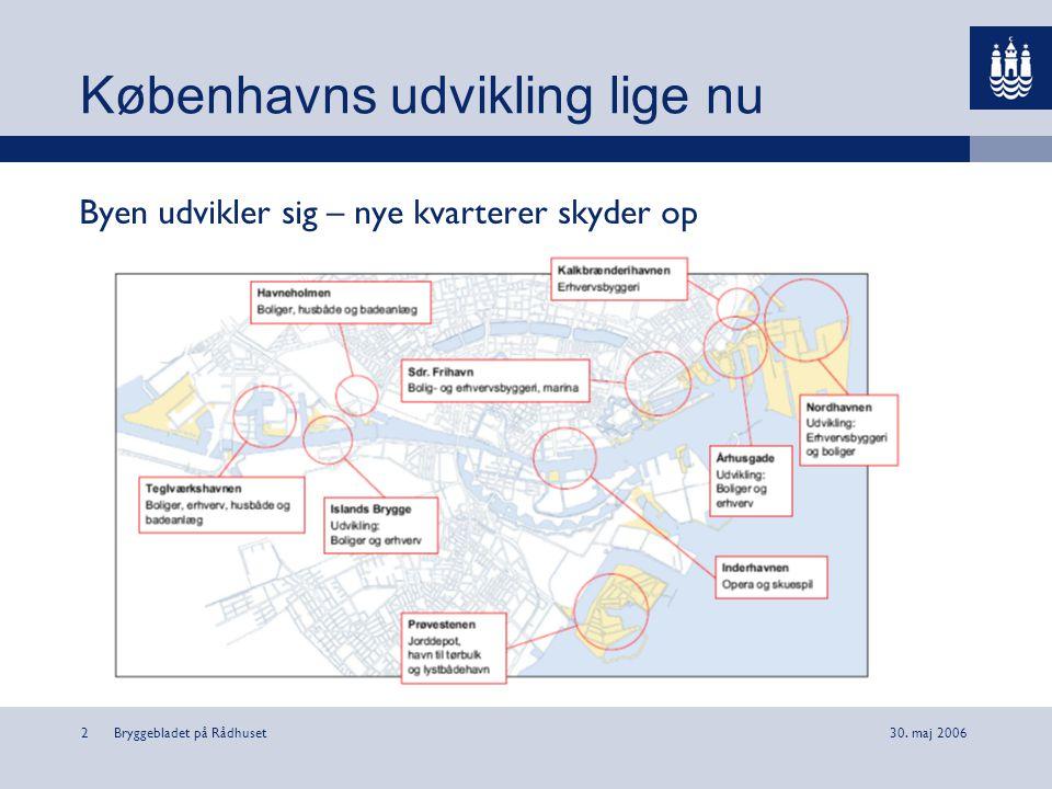 Københavns udvikling lige nu