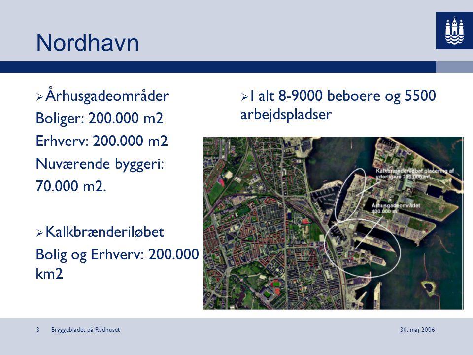 Nordhavn Århusgadeområder Boliger: 200.000 m2 Erhverv: 200.000 m2