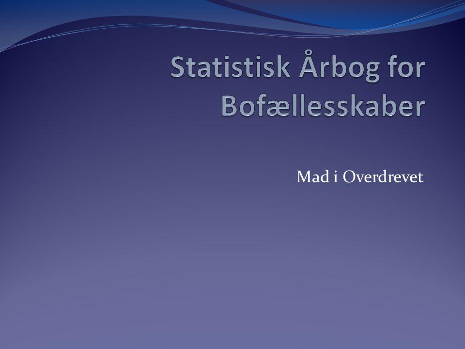 Statistisk Årbog for Bofællesskaber