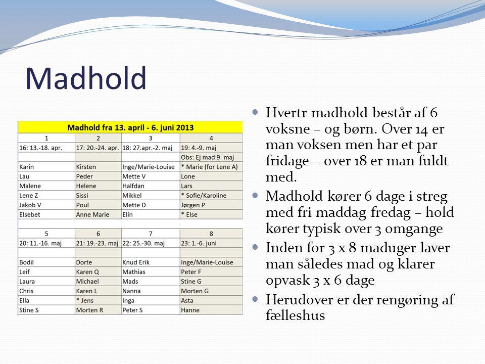 Madhold Hvertr madhold består af 6 voksne – og børn. Over 14 er man voksen men har et par fridage – over 18 er man fuldt med.