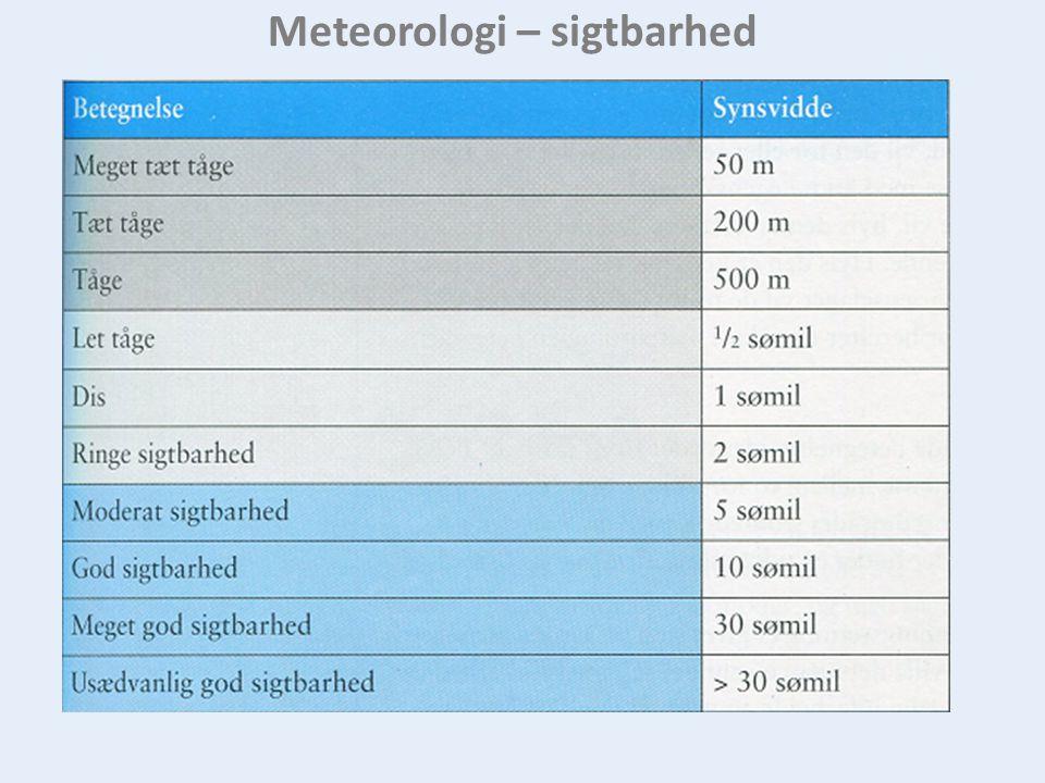 Meteorologi – sigtbarhed