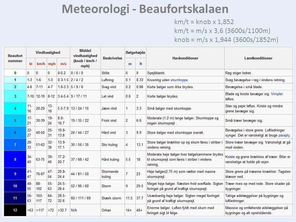 Meteorologi - Beaufortskalaen